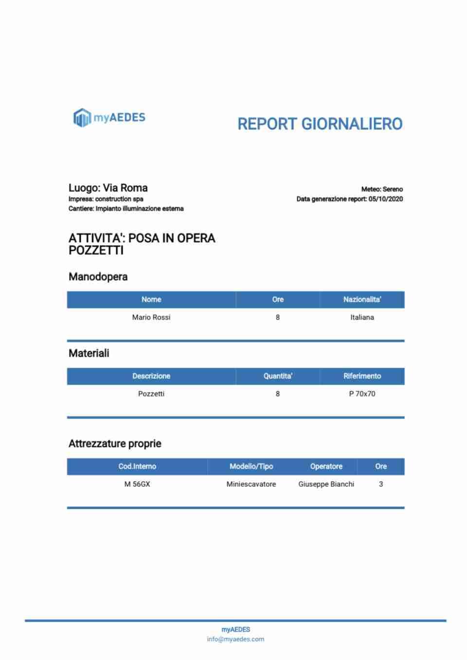 contabilità operativa myaedes